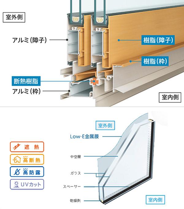 アルミ樹脂複合断熱サッシ Low-E複層ガラス